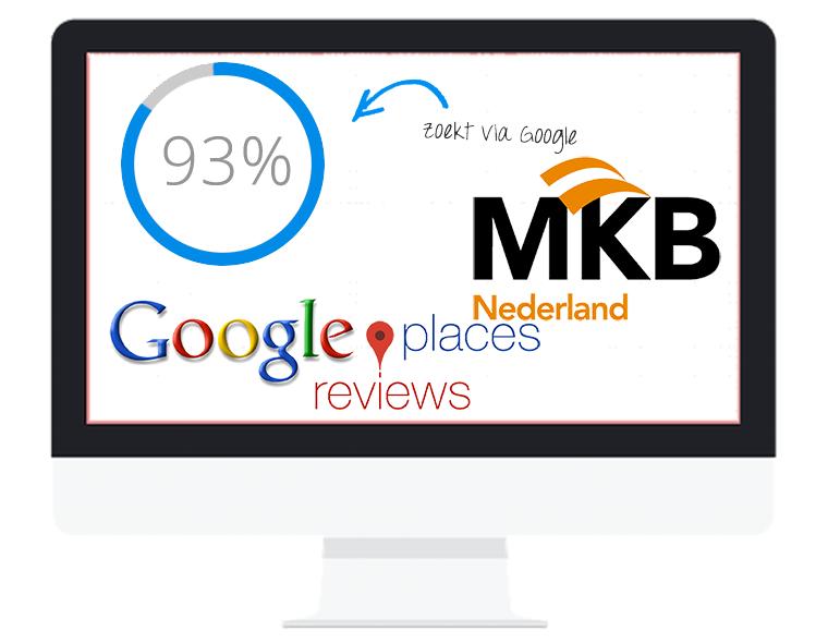 mkb-online-vindbaar