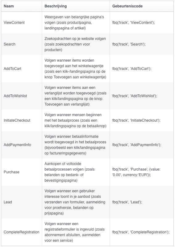conversie-tracking-facebook